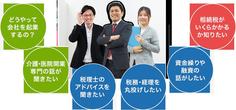 企業、開業、税務・経理、融資、相続税の無料相談会